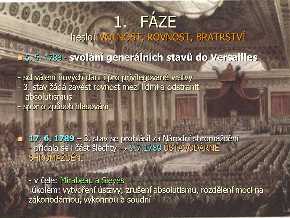 1.FÁZE heslo: VOLNOST, ROVNOST, BRATRSTVÍ 17. 6. 1789 – 3. stav se prohlásil za Národní shromáždění - přidala se i část šlechty  9.7.1789 ÚSTAVODÁRNÉ