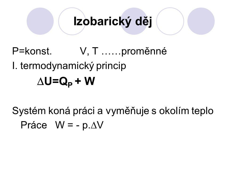 Izobarický děj P=konst.V, T ……proměnné I. termodynamický princip  U=Q P + W Systém koná práci a vyměňuje s okolím teplo Práce W = - p.  V