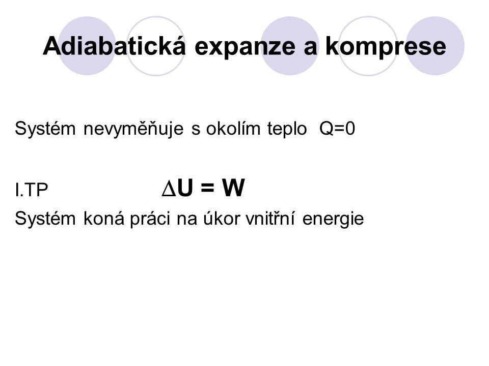 Adiabatická expanze a komprese Systém nevyměňuje s okolím teplo Q=0 I.TP  U = W Systém koná práci na úkor vnitřní energie