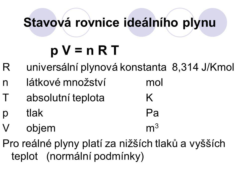 Stavová rovnice ideálního plynu p V = n R T Runiversální plynová konstanta 8,314 J/Kmol nlátkové množstvímol Tabsolutní teplotaK ptlakPa Vobjemm 3 Pro