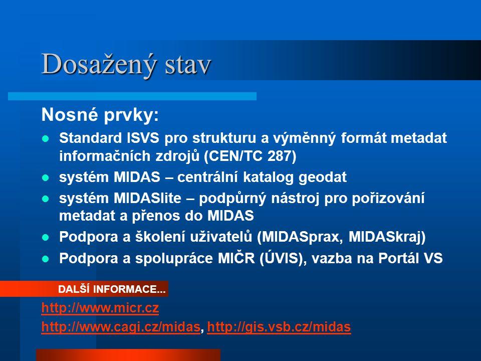 Dosažený stav Nosné prvky: Standard ISVS pro strukturu a výměnný formát metadat informačních zdrojů (CEN/TC 287) systém MIDAS – centrální katalog geodat systém MIDASlite – podpůrný nástroj pro pořizování metadat a přenos do MIDAS Podpora a školení uživatelů (MIDASprax, MIDASkraj) Podpora a spolupráce MIČR (ÚVIS), vazba na Portál VS DALŠÍ INFORMACE...