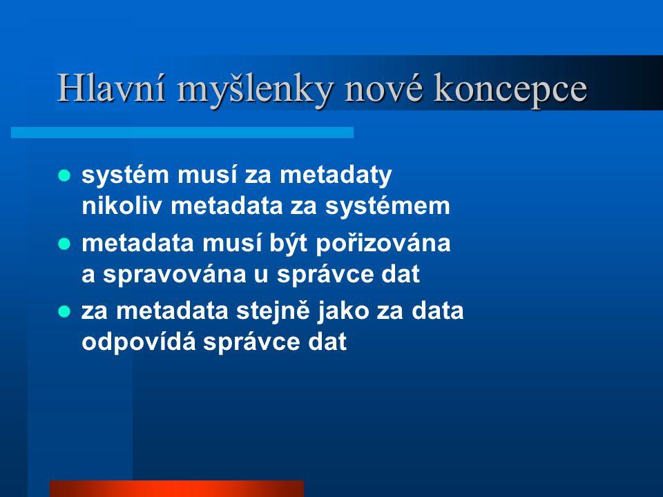 Hlavní myšlenky nové koncepce systém musí za metadaty nikoliv metadata za systémem metadata musí být pořizována a spravována u správce dat za metadata stejně jako za data odpovídá správce dat