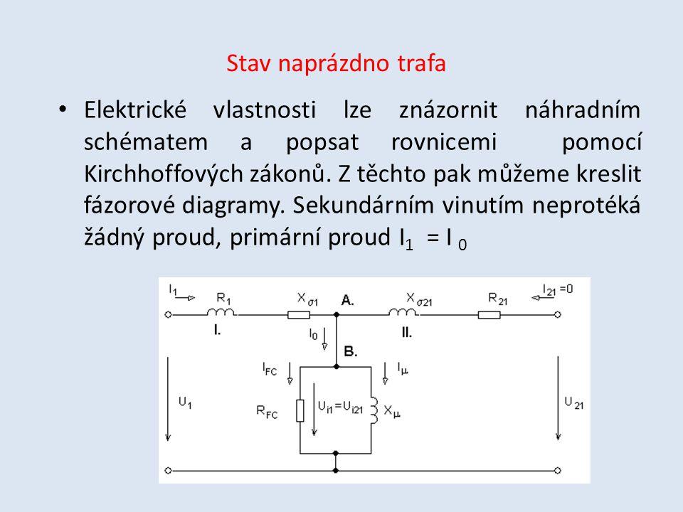 Stav naprázdno trafa Elektrické vlastnosti lze znázornit náhradním schématem a popsat rovnicemi pomocí Kirchhoffových zákonů.