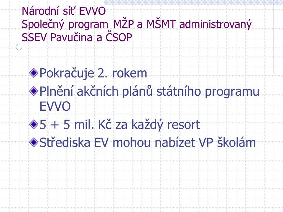 Národní síť EVVO Společný program MŽP a MŠMT administrovaný SSEV Pavučina a ČSOP Pokračuje 2. rokem Plnění akčních plánů státního programu EVVO 5 + 5