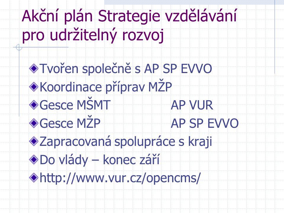 Akční plán Strategie vzdělávání pro udržitelný rozvoj Tvořen společně s AP SP EVVO Koordinace příprav MŽP Gesce MŠMT AP VUR Gesce MŽP AP SP EVVO Zapra