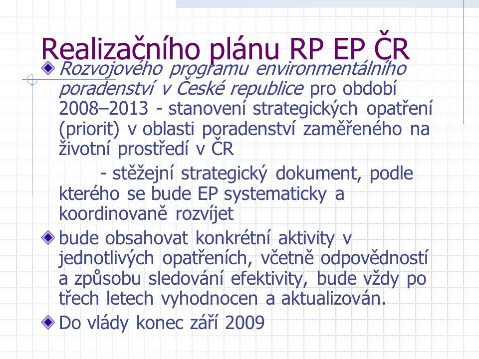 Realizačního plánu RP EP ČR Rozvojového programu environmentálního poradenství v České republice pro období 2008–2013 - stanovení strategických opatře