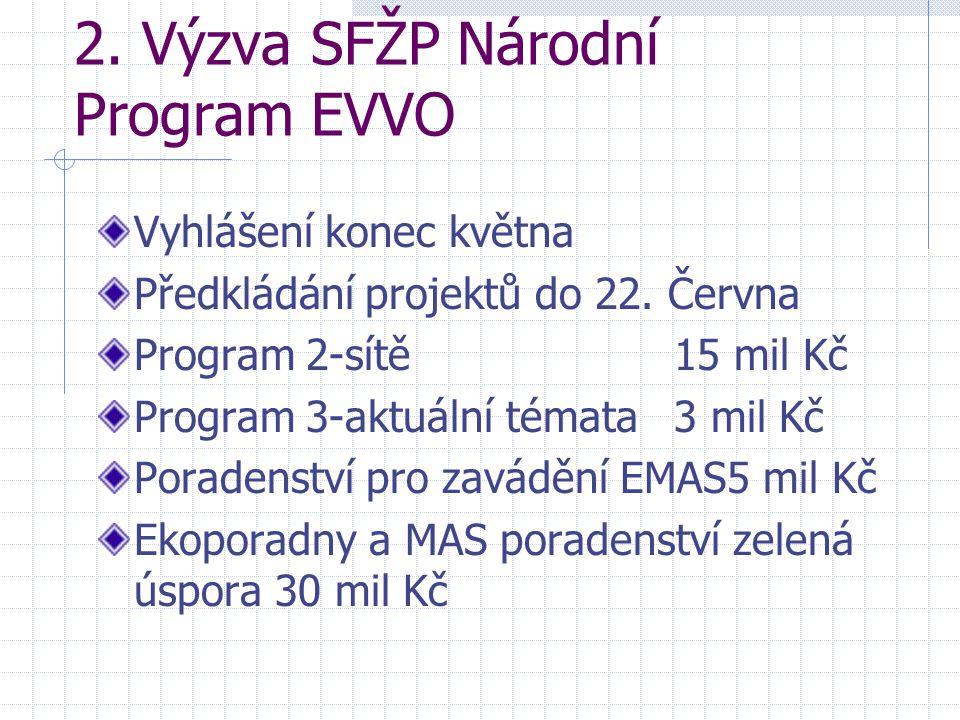 2. Výzva SFŽP Národní Program EVVO Vyhlášení konec května Předkládání projektů do 22. Června Program 2-sítě 15 mil Kč Program 3-aktuální témata3 mil K