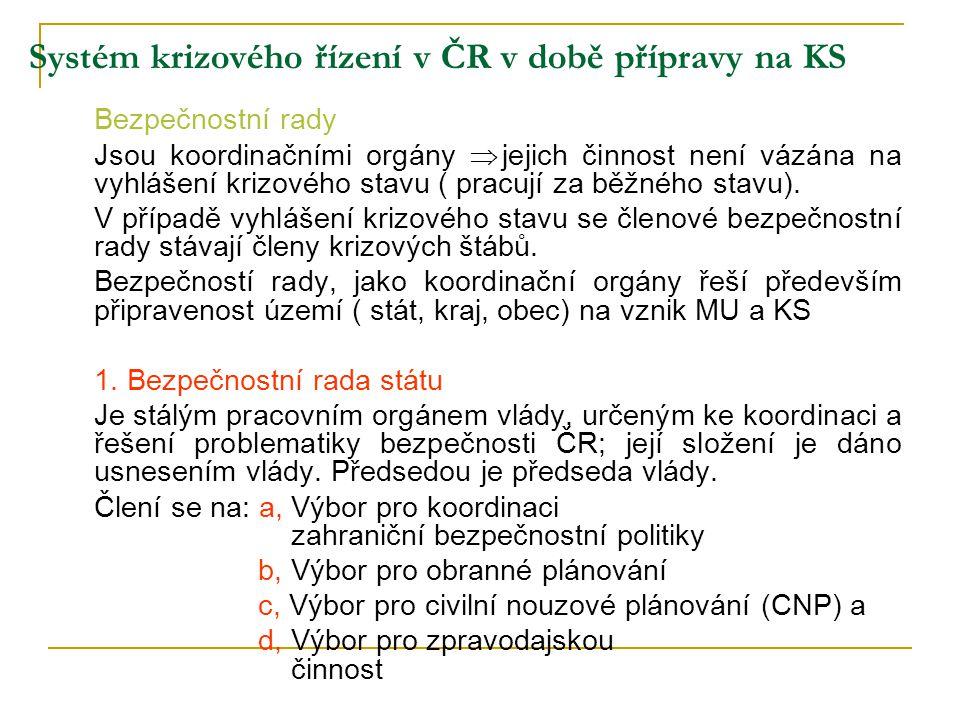 Systém krizového řízení v ČR v době přípravy na KS Bezpečnostní rady Jsou koordinačními orgány  jejich činnost není vázána na vyhlášení krizového st