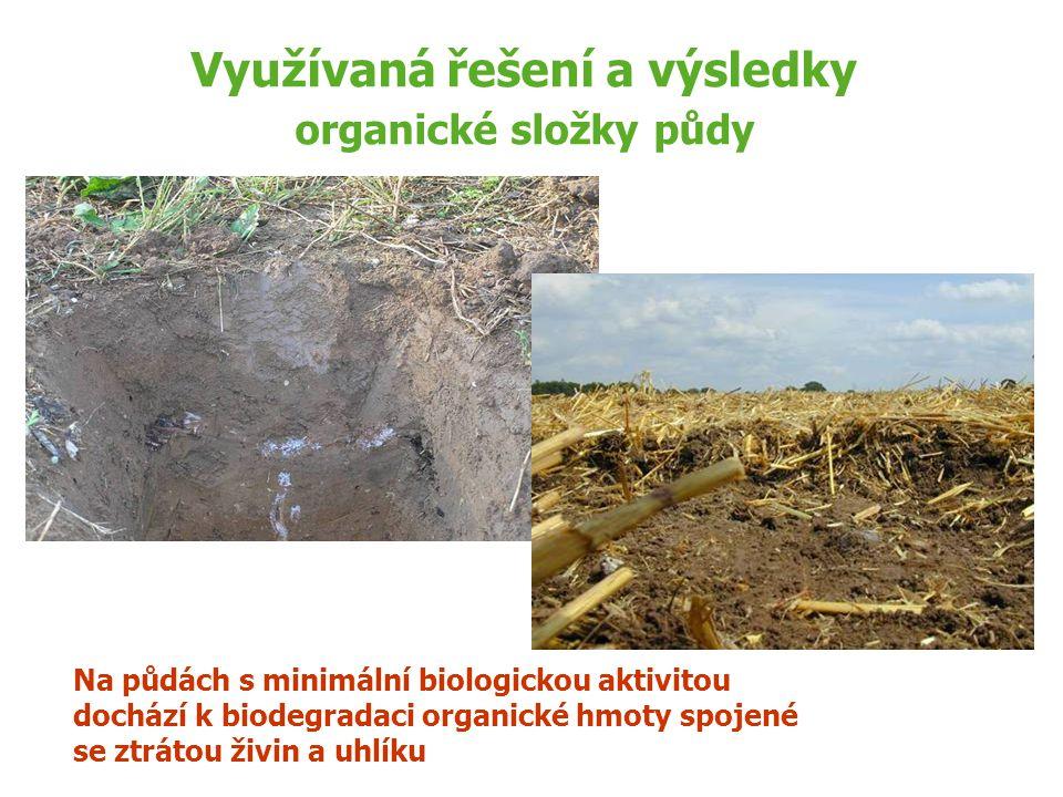Využívaná řešení a výsledky organické složky půdy Na půdách s minimální biologickou aktivitou dochází k biodegradaci organické hmoty spojené se ztráto