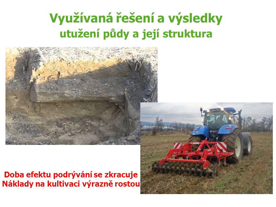 Využívaná řešení a výsledky utužení půdy a její struktura Doba efektu podrývání se zkracuje Náklady na kultivaci výrazně rostou