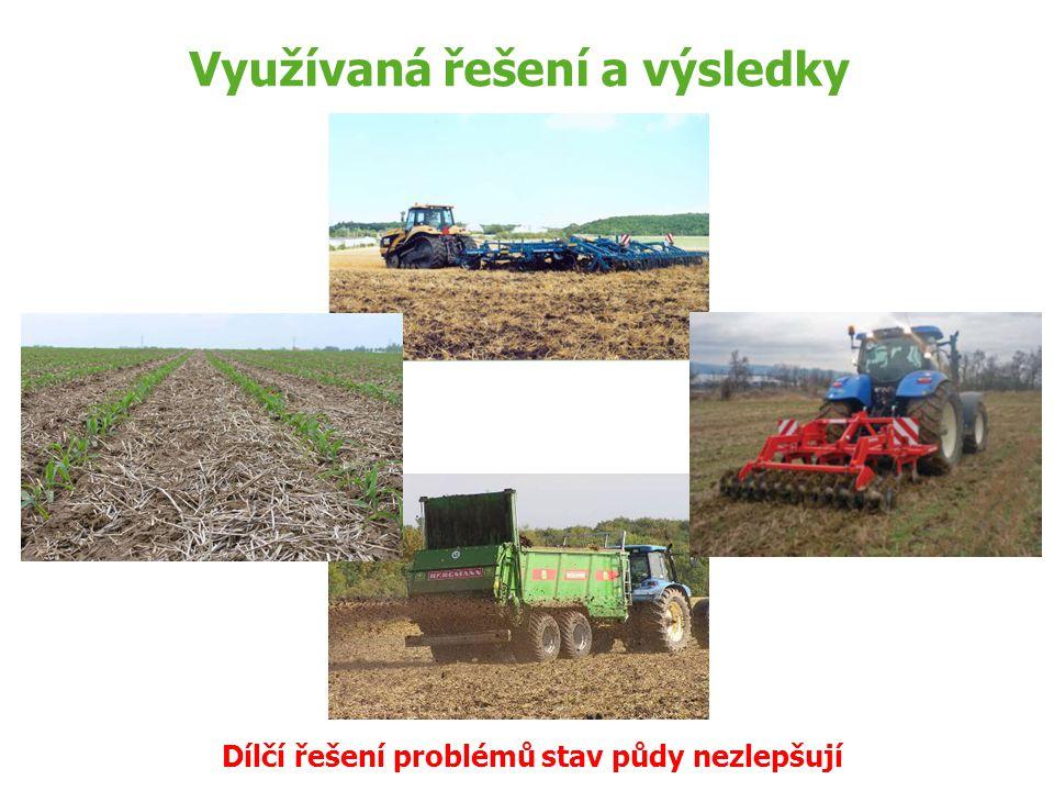 Využívaná řešení a výsledky Dílčí řešení problémů stav půdy nezlepšují