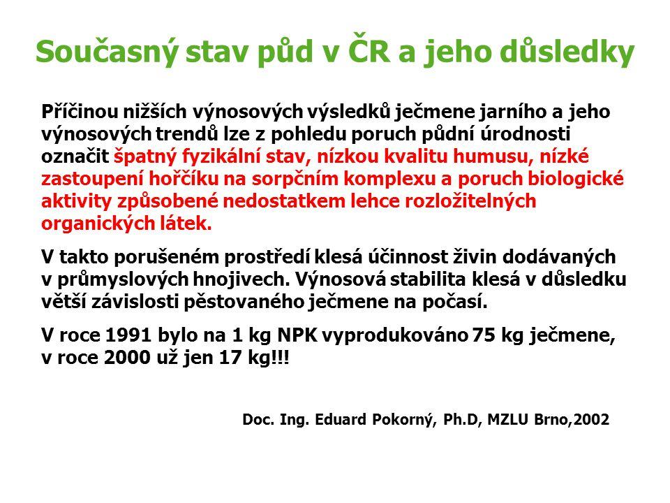 Současný stav půd v ČR a jeho důsledky Příčinou nižších výnosových výsledků ječmene jarního a jeho výnosových trendů lze z pohledu poruch půdní úrodno