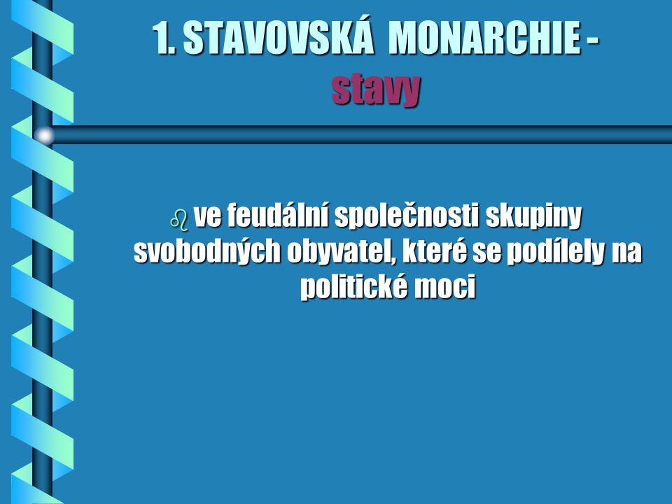 1.STAVOVSKÁ MONARCHIE - stavy (příklad) b FRANCIE b 1.