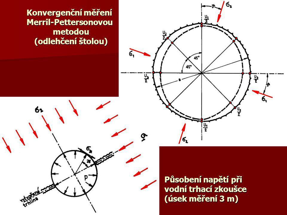 Konvergenční měření Merril-Pettersonovou metodou (odlehčení štolou) Působení napětí při vodní trhací zkoušce (úsek měření 3 m)