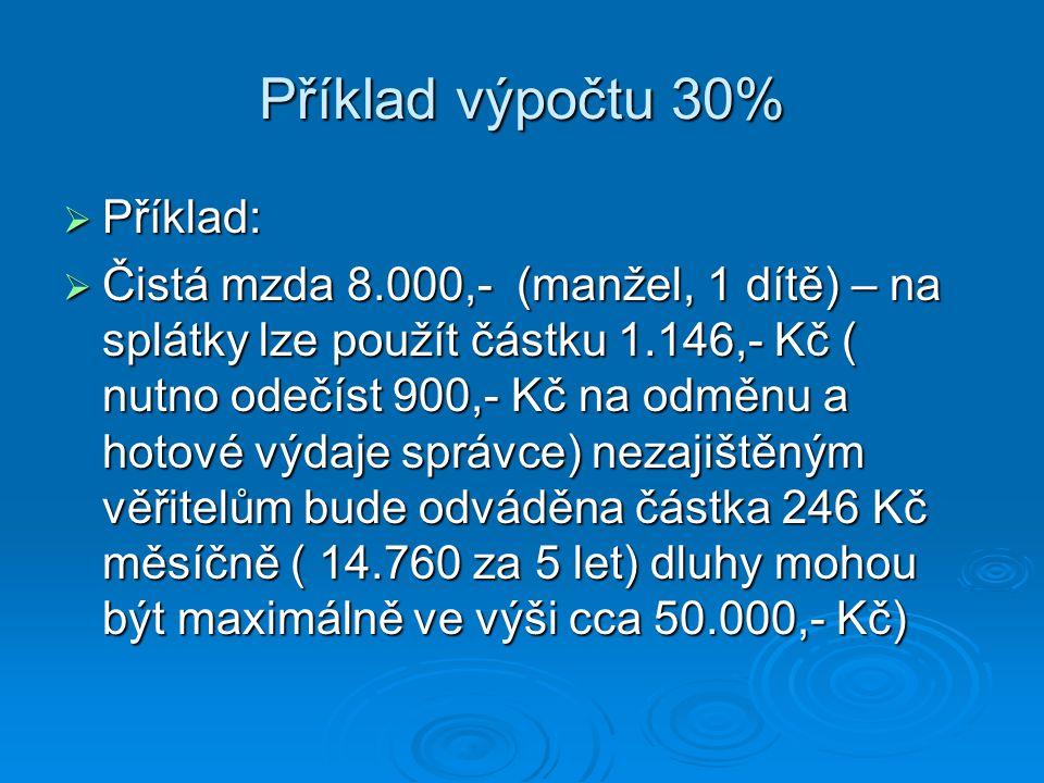 Příklad výpočtu 30%  Příklad:  Čistá mzda 8.000,- (manžel, 1 dítě) – na splátky lze použít částku 1.146,- Kč ( nutno odečíst 900,- Kč na odměnu a ho