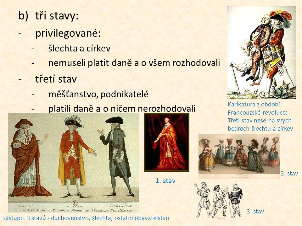 Zápis: Velká francouzská revoluce 1)Situace ve Francii před revolucí: a) -neomezená vláda krále Ludvíka XVI.