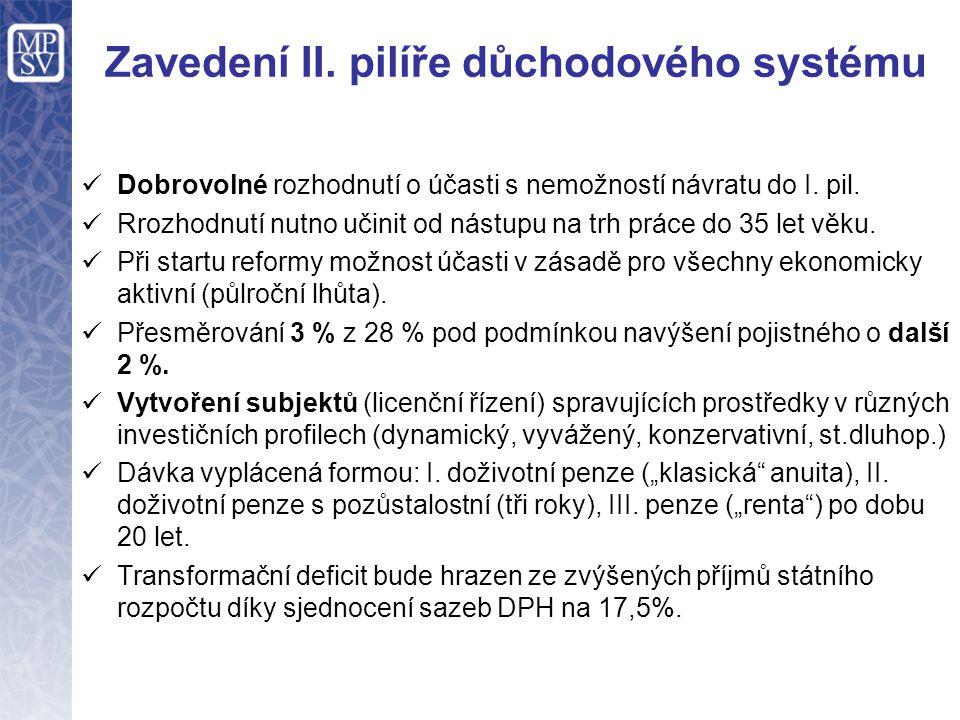 Zavedení II. pilíře důchodového systému Dobrovolné rozhodnutí o účasti s nemožností návratu do I. pil. Rrozhodnutí nutno učinit od nástupu na trh prác