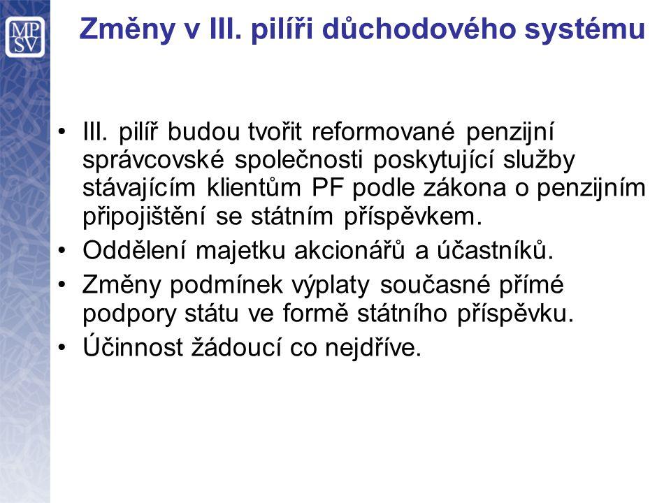 Změny v III. pilíři důchodového systému III. pilíř budou tvořit reformované penzijní správcovské společnosti poskytující služby stávajícím klientům PF