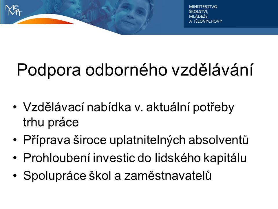 Podpora odborného vzdělávání Vzdělávací nabídka v.