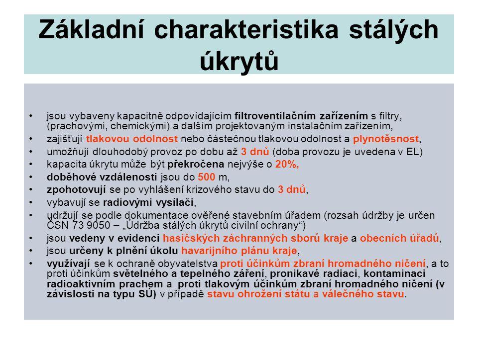 Závěr Ukrytí je významným prvkem kolektivní ochrany.