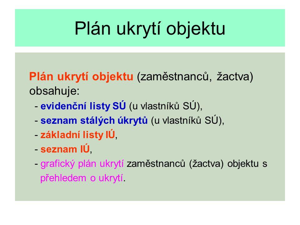 Plán ukrytí objektu Plán ukrytí objektu (zaměstnanců, žactva) obsahuje: - evidenční listy SÚ (u vlastníků SÚ), - seznam stálých úkrytů (u vlastníků SÚ), - základní listy IÚ, - seznam IÚ, - grafický plán ukrytí zaměstnanců (žactva) objektu s přehledem o ukrytí.
