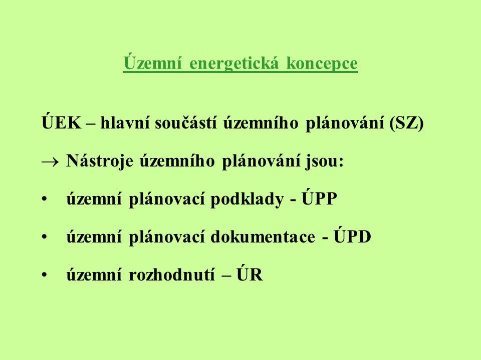 Územní energetická koncepce ÚEK – hlavní součástí územního plánování (SZ)  Nástroje územního plánování jsou: územní plánovací podklady - ÚPP územní p