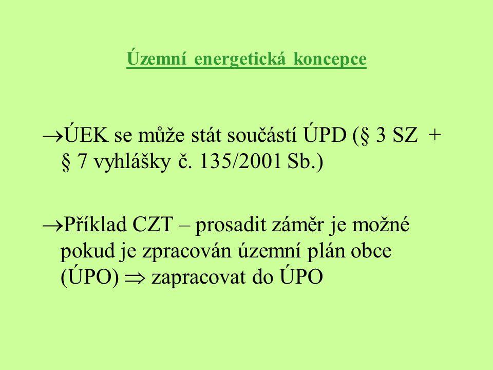 Územní energetická koncepce  ÚEK se může stát součástí ÚPD (§ 3 SZ + § 7 vyhlášky č. 135/2001 Sb.)  Příklad CZT – prosadit záměr je možné pokud je z