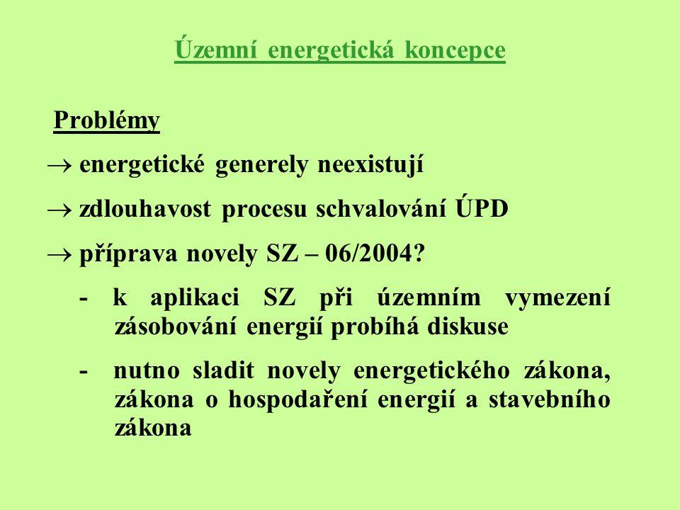 Územní energetická koncepce Problémy  energetické generely neexistují  zdlouhavost procesu schvalování ÚPD  příprava novely SZ – 06/2004? - k aplik