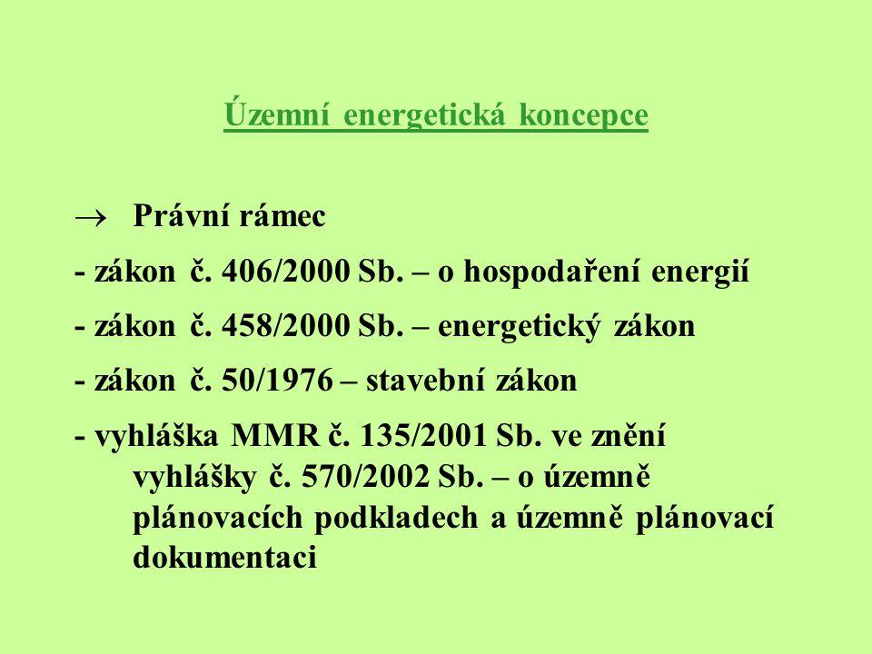 Územní energetická koncepce  Právní rámec - zákon č. 406/2000 Sb. – o hospodaření energií - zákon č. 458/2000 Sb. – energetický zákon - zákon č. 50/1