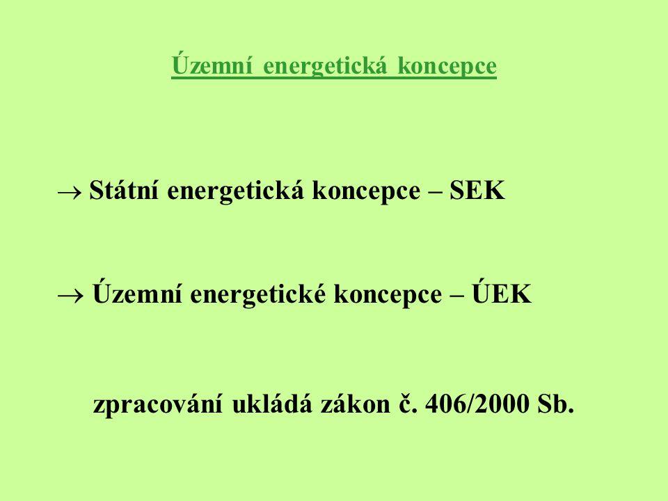 Územní energetická koncepce  Státní energetická koncepce – SEK  Územní energetické koncepce – ÚEK zpracování ukládá zákon č. 406/2000 Sb.