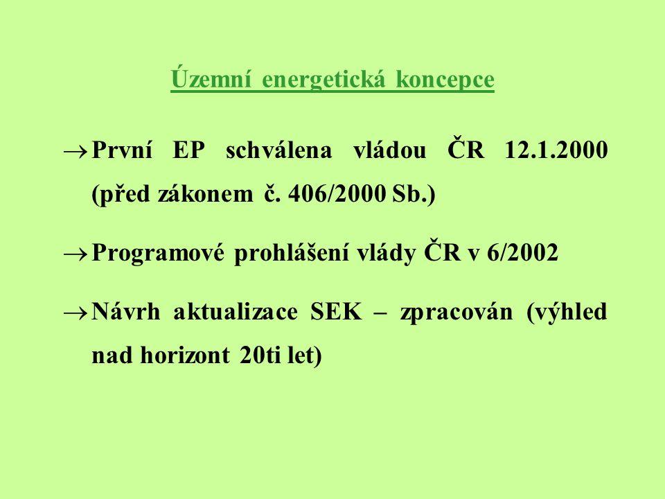 Územní energetická koncepce  První EP schválena vládou ČR 12.1.2000 (před zákonem č. 406/2000 Sb.)  Programové prohlášení vlády ČR v 6/2002  Návrh