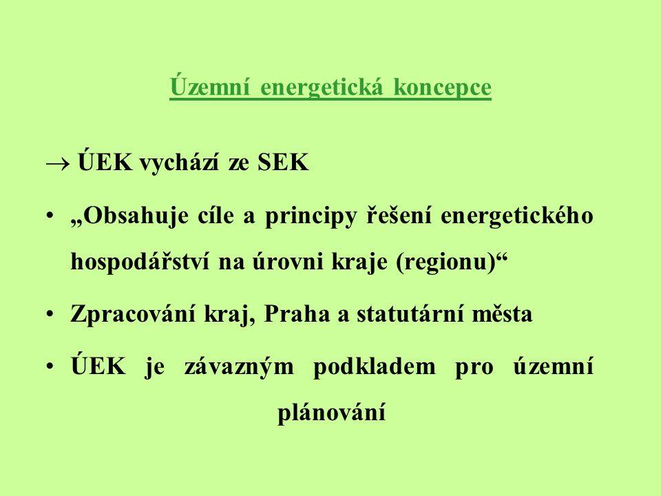 """Územní energetická koncepce  ÚEK vychází ze SEK """"Obsahuje cíle a principy řešení energetického hospodářství na úrovni kraje (regionu)"""" Zpracování kra"""