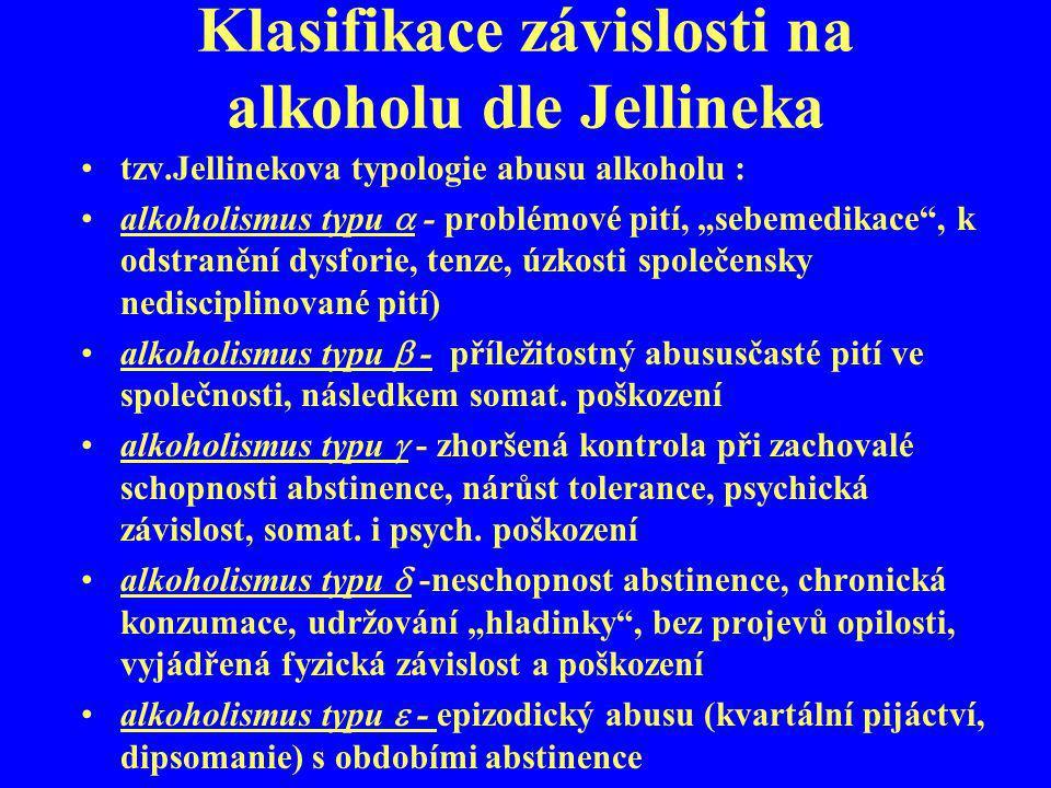 """Klasifikace závislosti na alkoholu dle Jellineka tzv.Jellinekova typologie abusu alkoholu : alkoholismus typu  - problémové pití, """"sebemedikace"""", k o"""