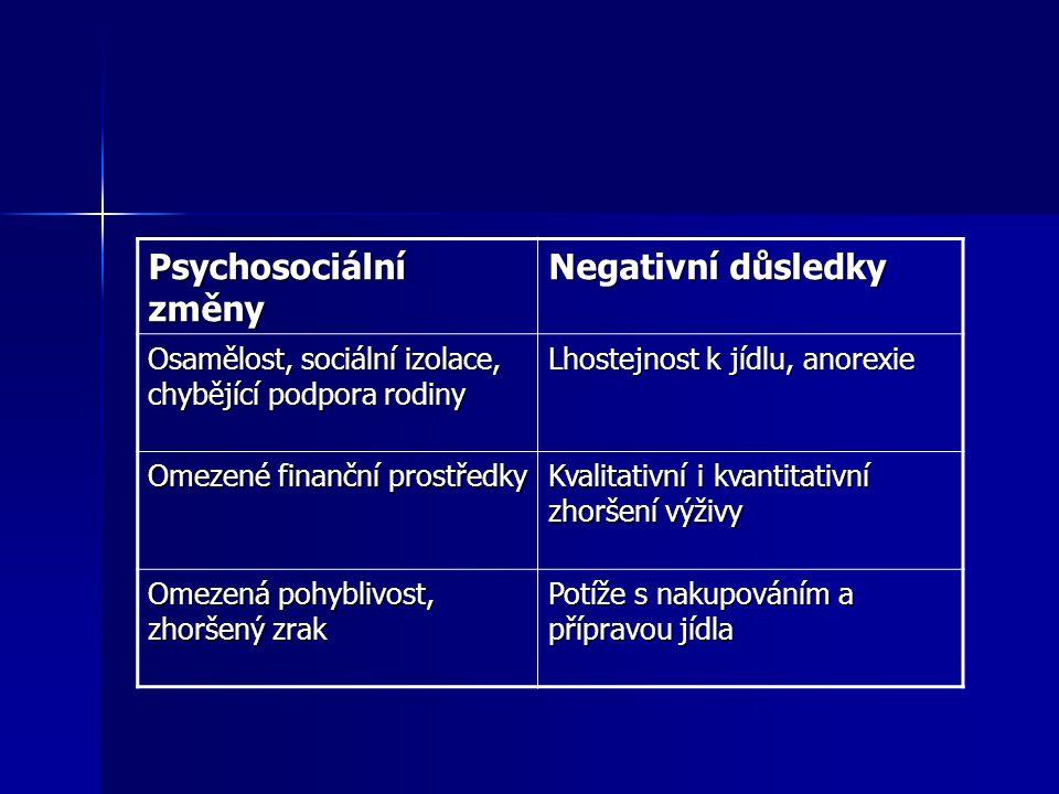 Psychosociální změny Negativní důsledky Osamělost, sociální izolace, chybějící podpora rodiny Lhostejnost k jídlu, anorexie Omezené finanční prostředk