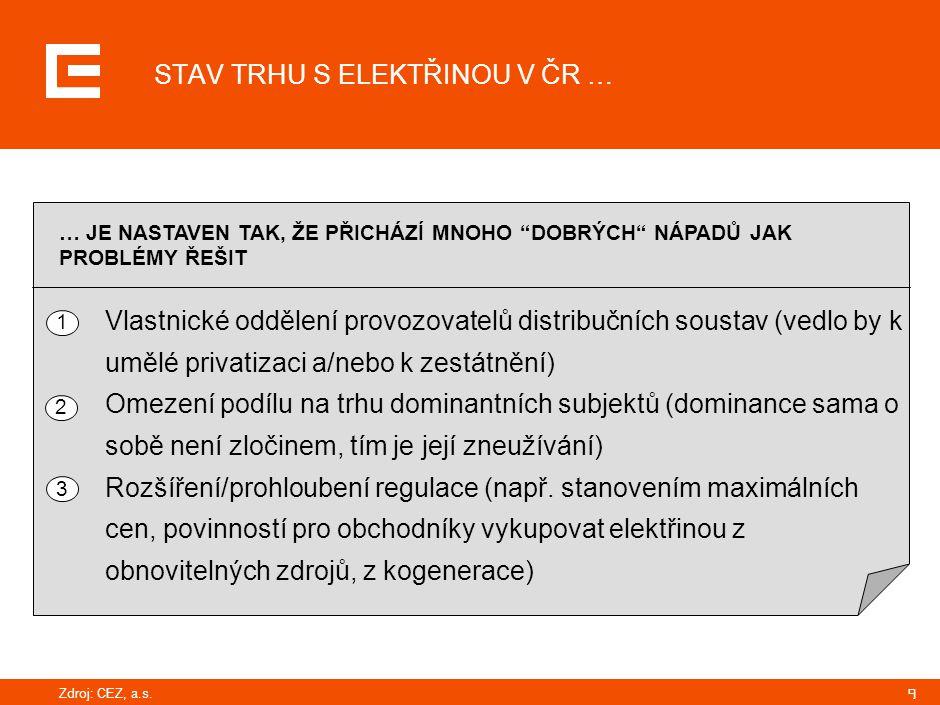 9 Vlastnické oddělení provozovatelů distribučních soustav (vedlo by k umělé privatizaci a/nebo k zestátnění) Omezení podílu na trhu dominantních subje