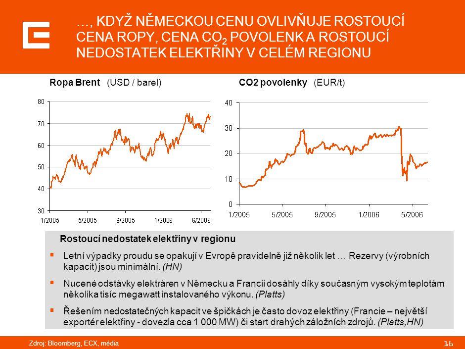 16 Ropa Brent (USD / barel)CO2 povolenky (EUR/t) Rostoucí nedostatek elektřiny v regionu  Letní výpadky proudu se opakují v Evropě pravidelně již něk