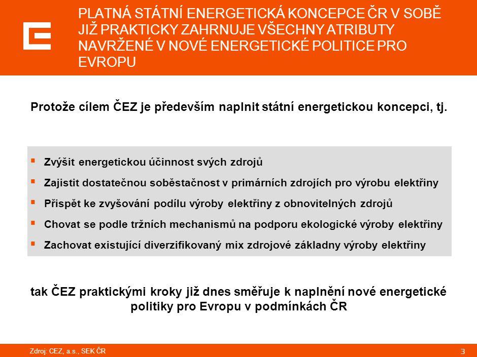 3 PLATNÁ STÁTNÍ ENERGETICKÁ KONCEPCE ČR V SOBĚ JIŽ PRAKTICKY ZAHRNUJE VŠECHNY ATRIBUTY NAVRŽENÉ V NOVÉ ENERGETICKÉ POLITICE PRO EVROPU  Zvýšit energe