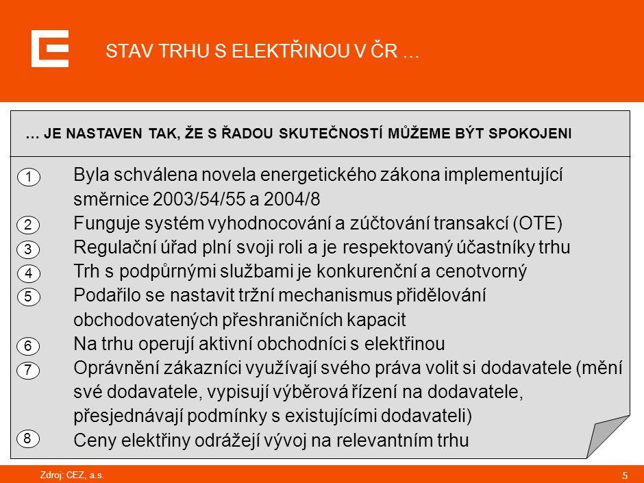 5 STAV TRHU S ELEKTŘINOU V ČR … Byla schválena novela energetického zákona implementující směrnice 2003/54/55 a 2004/8 Funguje systém vyhodnocování a