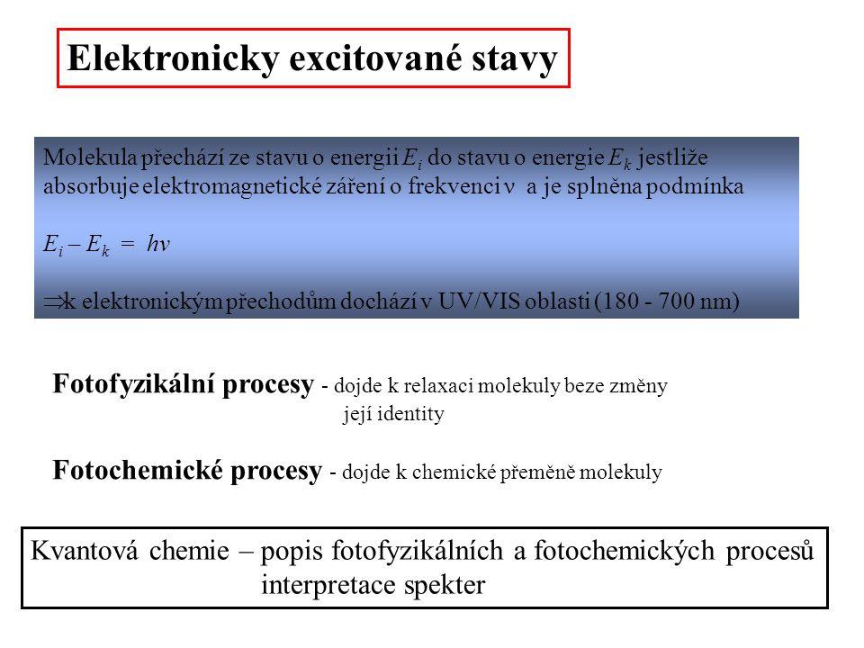 Molekula přechází ze stavu o energii E i do stavu o energie E k jestliže absorbuje elektromagnetické záření o frekvenci ν a je splněna podmínka E i – E k = hν  k elektronickým přechodům dochází v UV/VIS oblasti (180 - 700 nm) Elektronicky excitované stavy Fotofyzikální procesy - dojde k relaxaci molekuly beze změny její identity Fotochemické procesy - dojde k chemické přeměně molekuly Kvantová chemie – popis fotofyzikálních a fotochemických procesů interpretace spekter