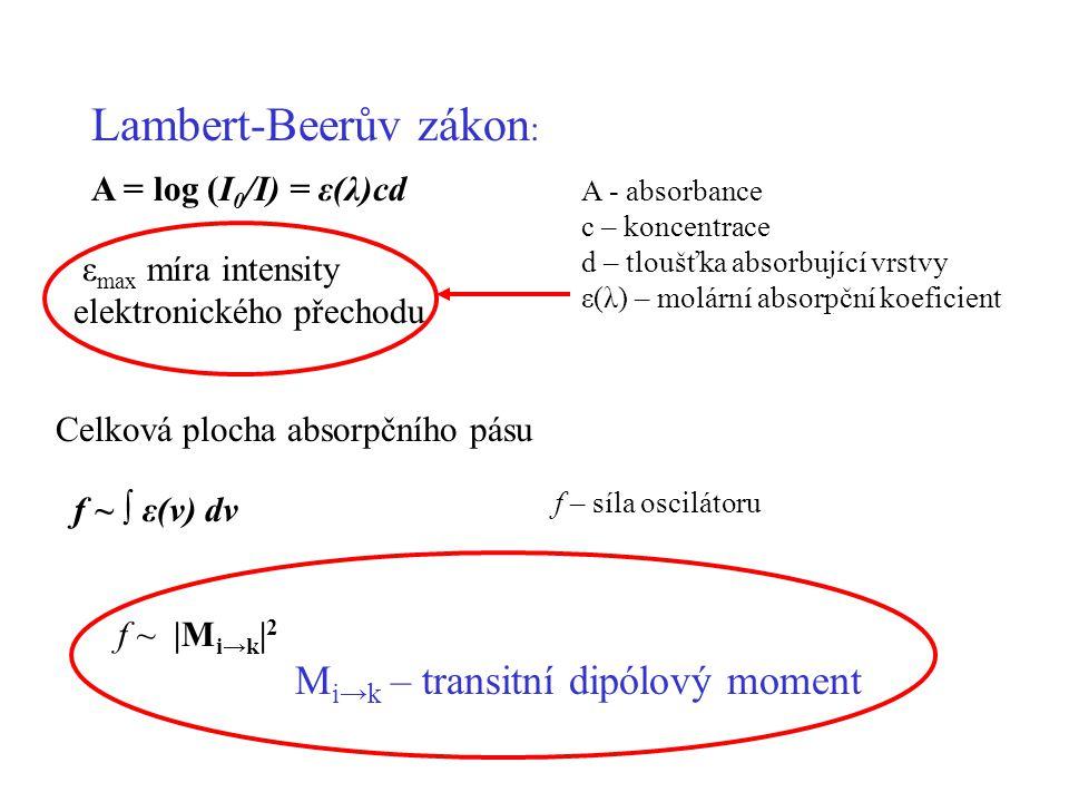 Lambert-Beerův zákon : A = log (I 0 /I) = ε(λ)cd A - absorbance c – koncentrace d – tloušťka absorbující vrstvy ε(λ) – molární absorpční koeficient ε max míra intensity elektronického přechodu Celková plocha absorpčního pásu f ~ ∫ ε(ν) dν f – síla oscilátoru f ~ |M i→k | 2 M i→k – transitní dipólový moment