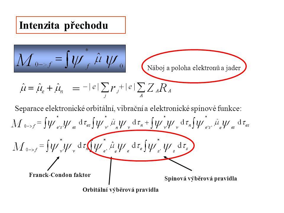 Intenzita přechodu Franck-Condon faktor = Orbitální výběrová pravidla Spinová výběrová pravidla Náboj a poloha elektronů a jader Separace elektronické orbitální, vibrační a elektronické spinové funkce: