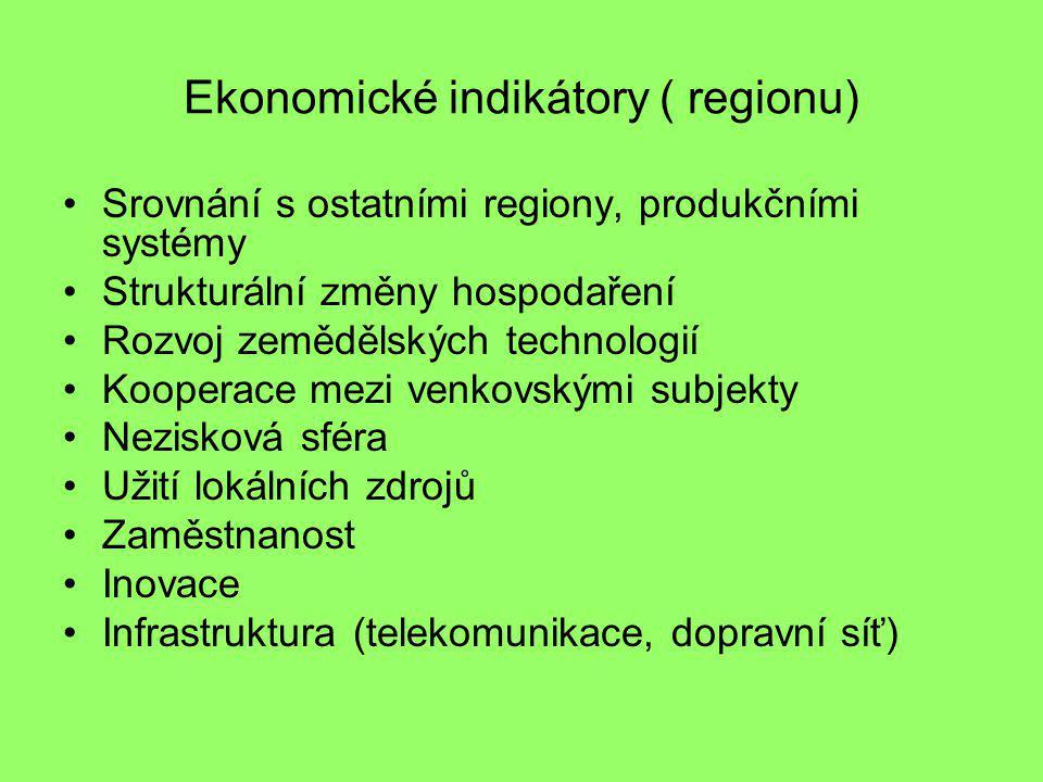 Ekonomické indikátory ( regionu) Srovnání s ostatními regiony, produkčními systémy Strukturální změny hospodaření Rozvoj zemědělských technologií Koop