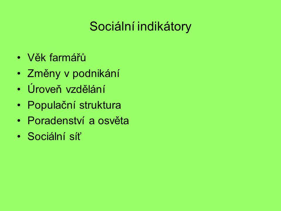 Sociální indikátory Věk farmářů Změny v podnikání Úroveň vzdělání Populační struktura Poradenství a osvěta Sociální síť