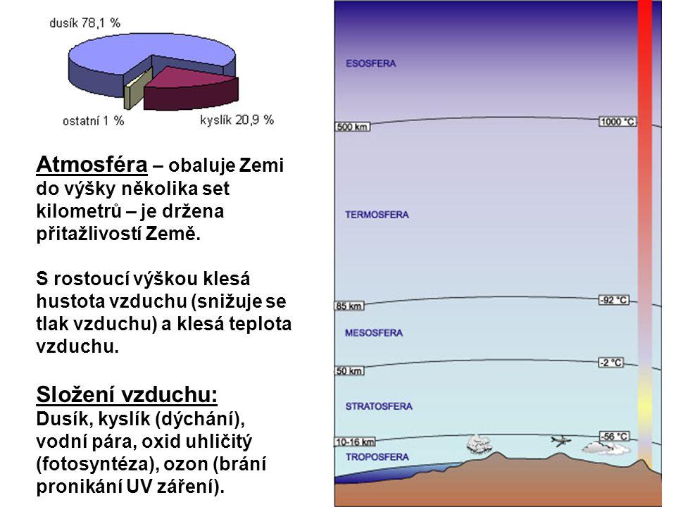 Atmosféra – obaluje Zemi do výšky několika set kilometrů – je držena přitažlivostí Země.