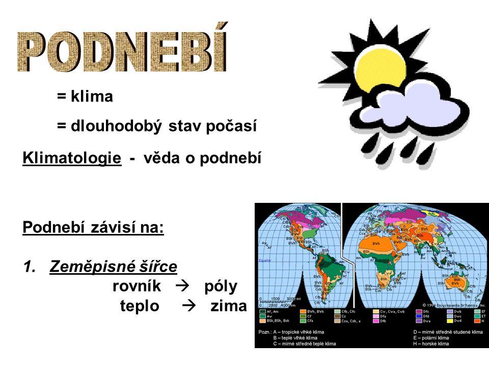 = klima = dlouhodobý stav počasí Klimatologie - věda o podnebí Podnebí závisí na: 1.