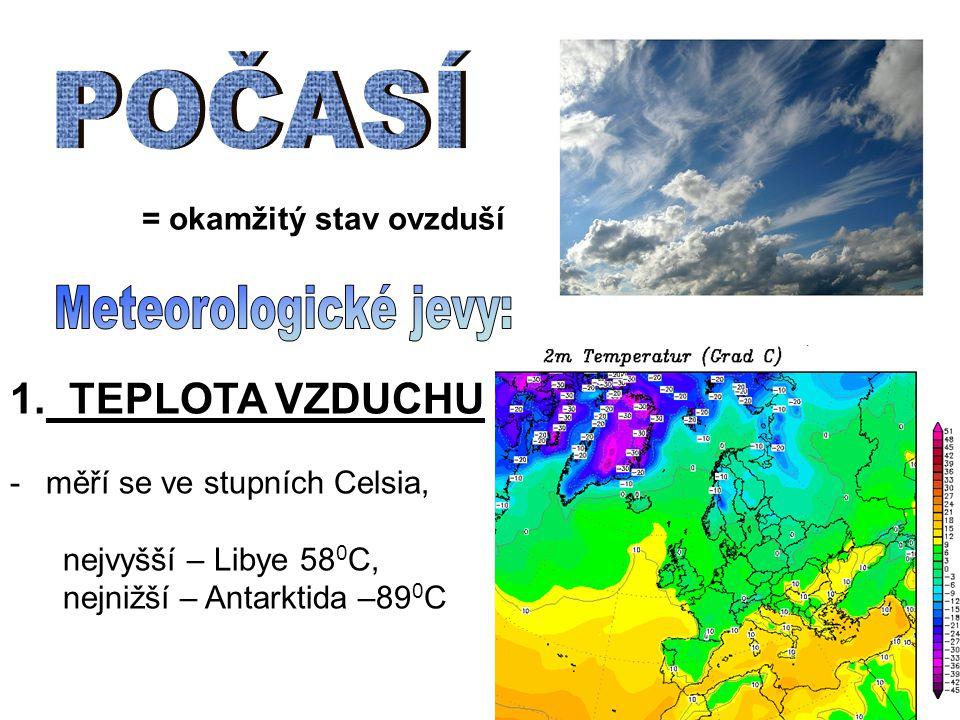 SP: Vypočítej rozdíl mezi nejteplejším a nejchladnějším místem na Zemi Průměrné teploty - denní, měsíční, roční 2.