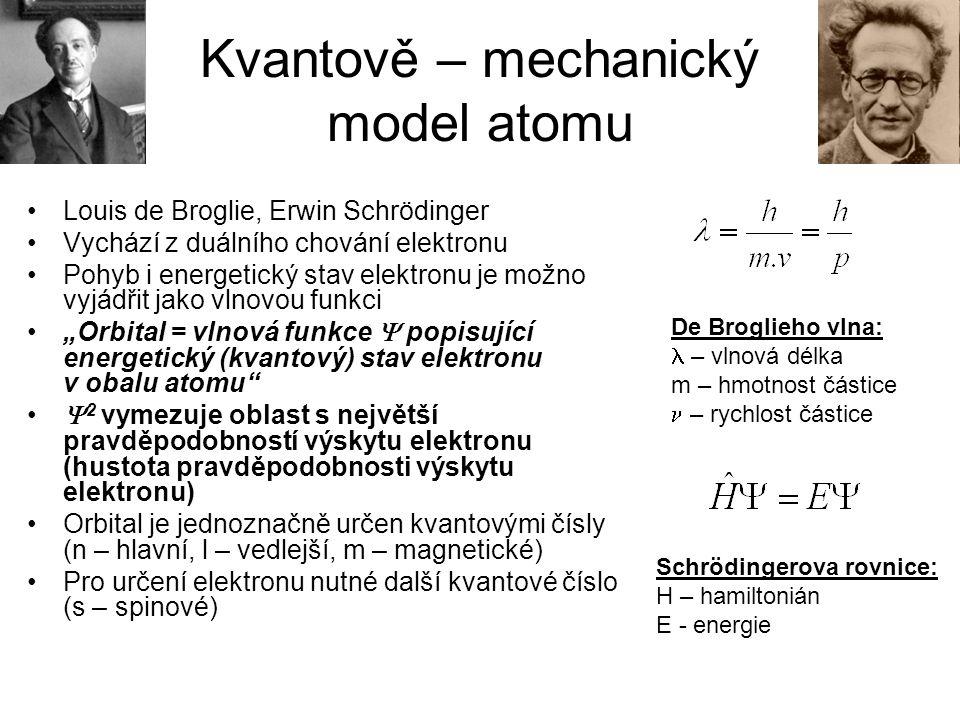 Kvantově – mechanický model atomu Louis de Broglie, Erwin Schrödinger Vychází z duálního chování elektronu Pohyb i energetický stav elektronu je možno