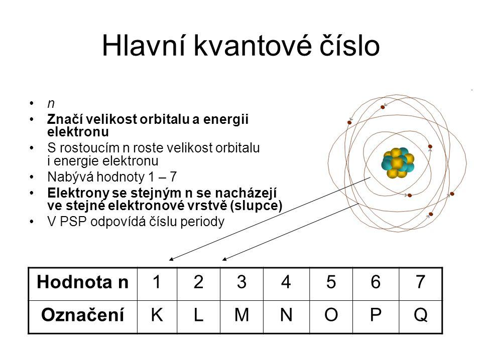 Hlavní kvantové číslo n Značí velikost orbitalu a energii elektronu S rostoucím n roste velikost orbitalu i energie elektronu Nabývá hodnoty 1 – 7 Ele