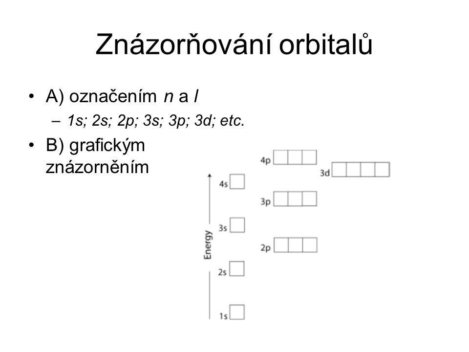 Znázorňování orbitalů A) označením n a l –1s; 2s; 2p; 3s; 3p; 3d; etc. B) grafickým znázorněním
