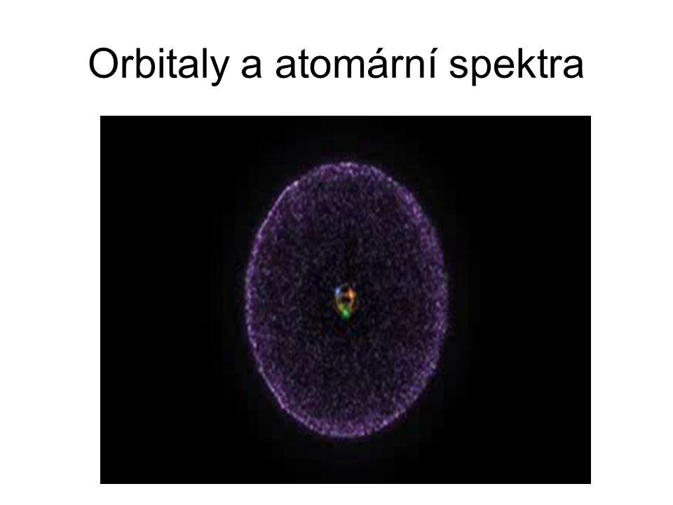 Orbitaly a atomární spektra